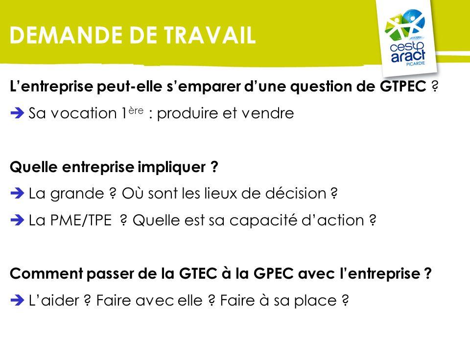 DEMANDE DE TRAVAIL L'entreprise peut-elle s'emparer d'une question de GTPEC Sa vocation 1ère : produire et vendre.