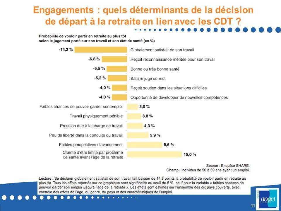 Engagements : quels déterminants de la décision de départ à la retraite en lien avec les CDT