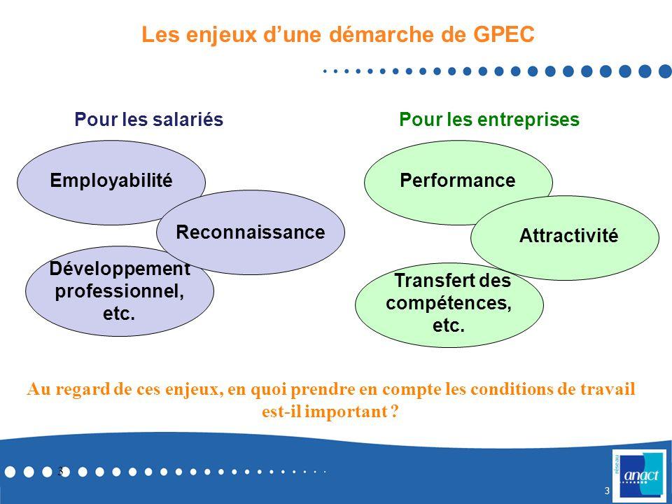 Les enjeux d'une démarche de GPEC