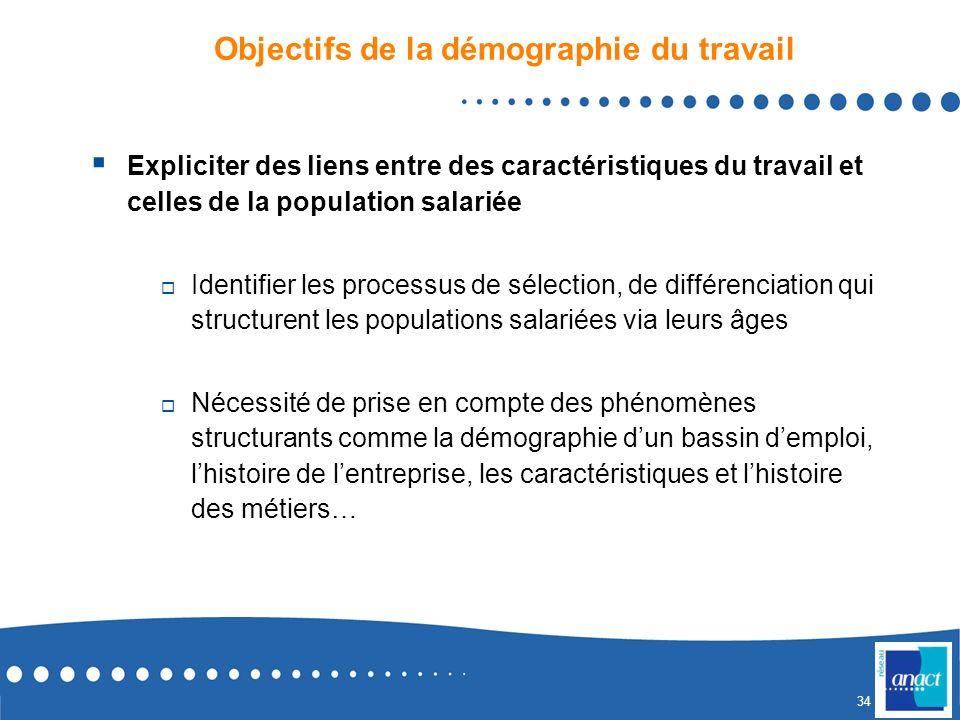 Objectifs de la démographie du travail