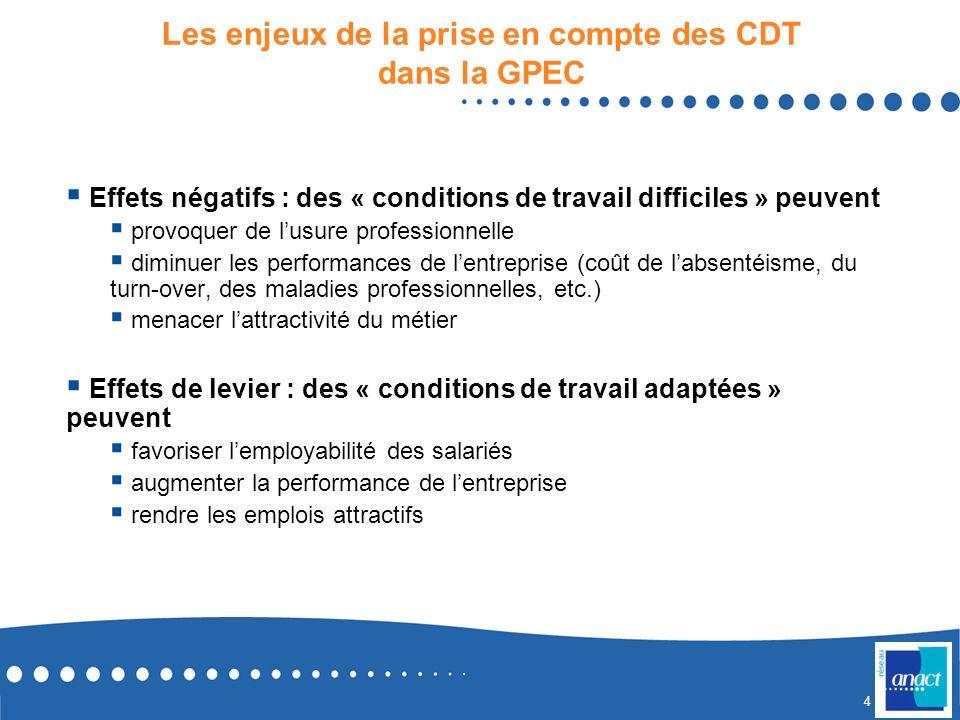 Les enjeux de la prise en compte des CDT dans la GPEC