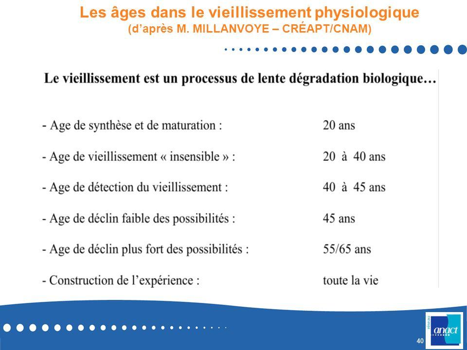 Les âges dans le vieillissement physiologique