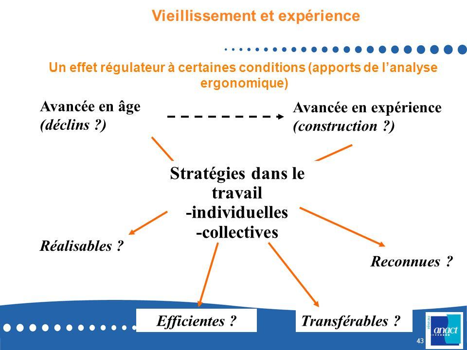 Un effet régulateur à certaines conditions (apports de l'analyse