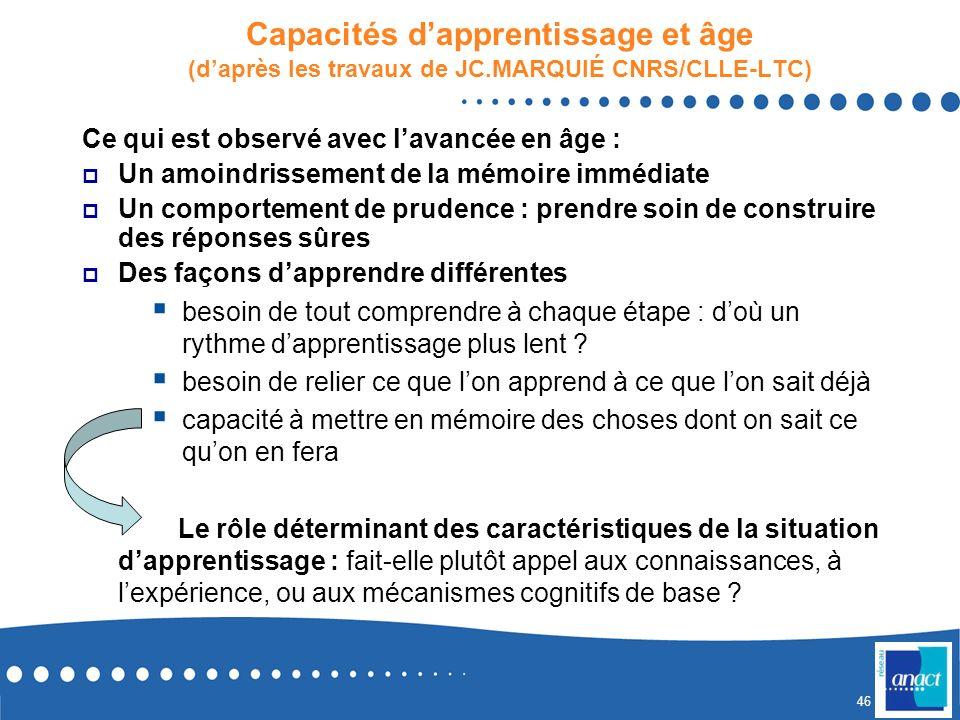 Capacités d'apprentissage et âge (d'après les travaux de JC