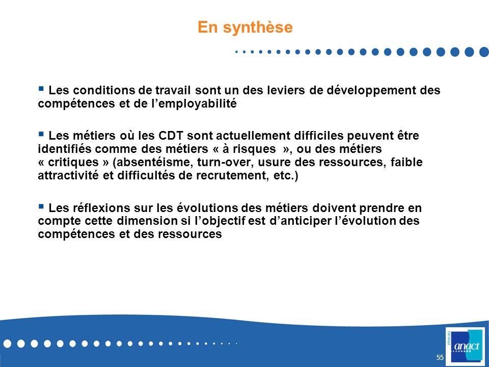 En synthèse Les conditions de travail sont un des leviers de développement des compétences et de l'employabilité.