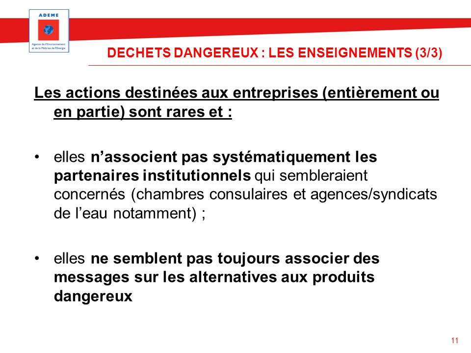 DECHETS DANGEREUX : LES ENSEIGNEMENTS (3/3)