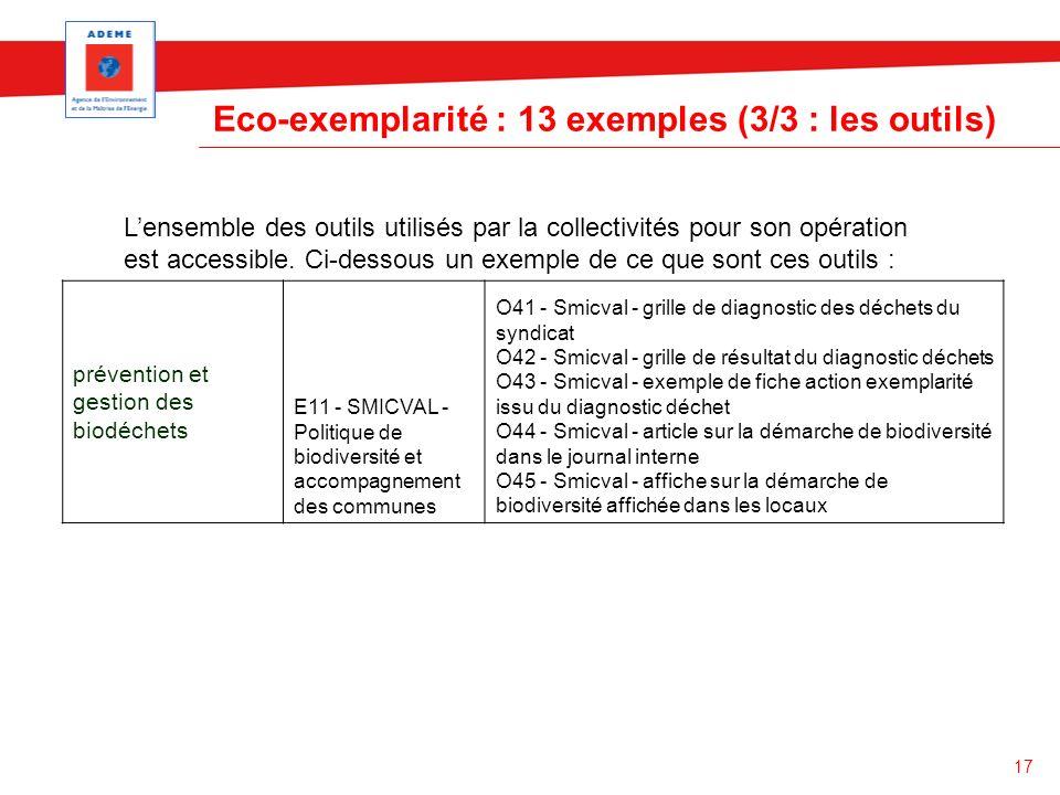 Eco-exemplarité : 13 exemples (3/3 : les outils)
