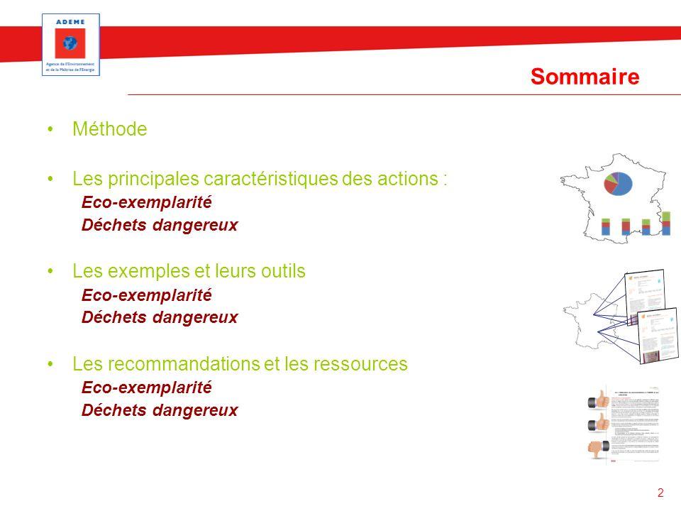 Sommaire Méthode Les principales caractéristiques des actions :