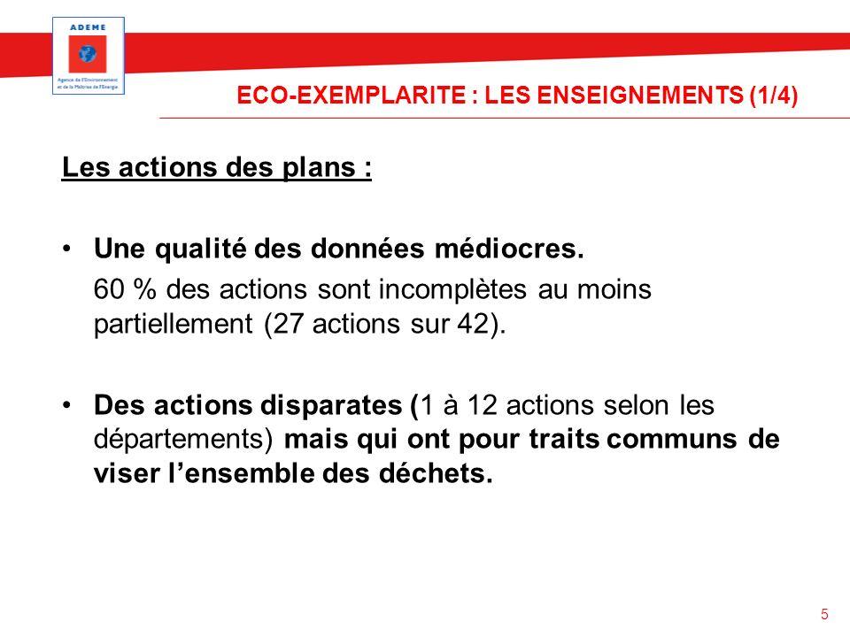 ECO-EXEMPLARITE : LES ENSEIGNEMENTS (1/4)