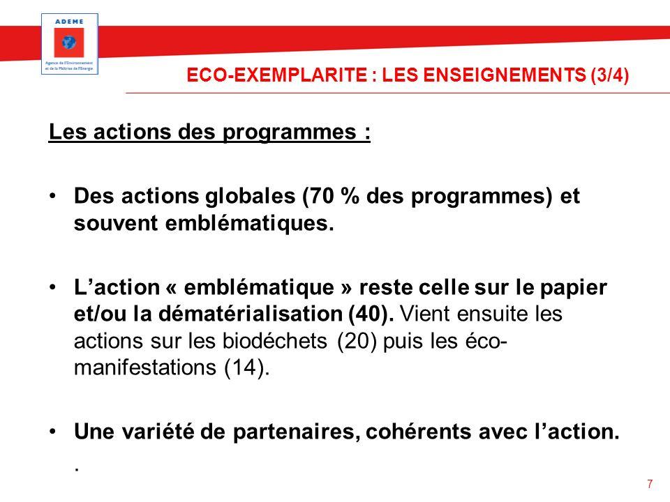 ECO-EXEMPLARITE : LES ENSEIGNEMENTS (3/4)