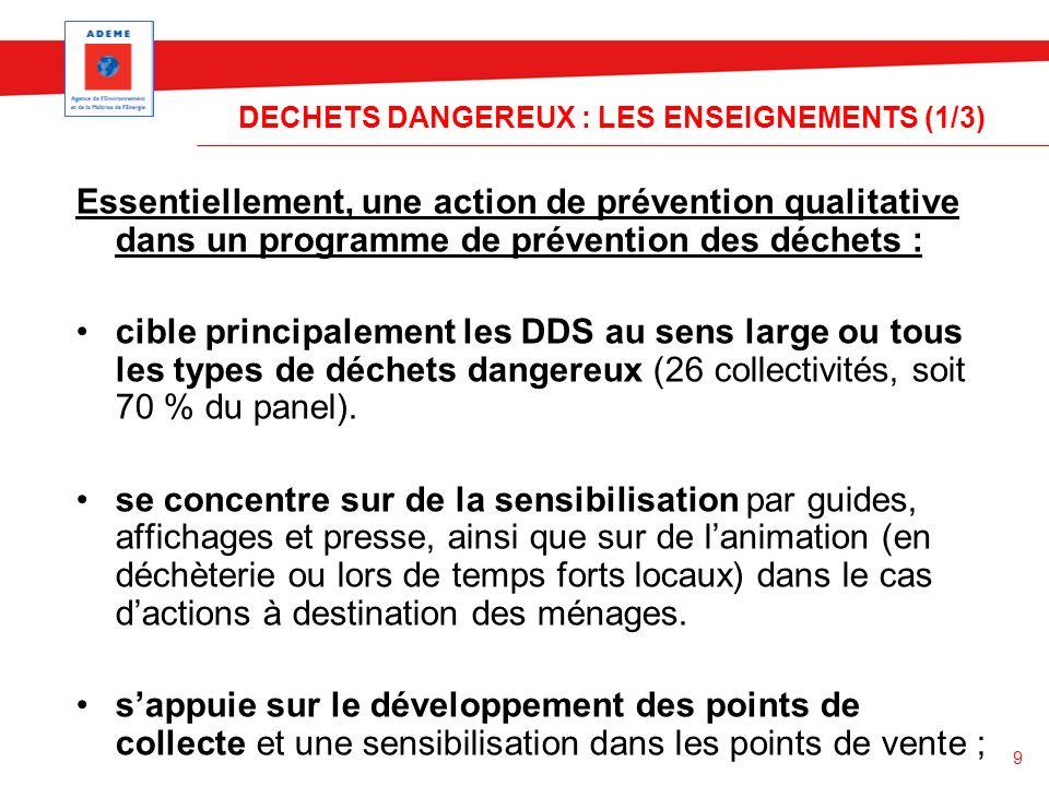 DECHETS DANGEREUX : LES ENSEIGNEMENTS (1/3)