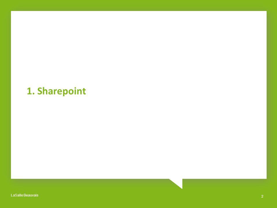 1. Sharepoint