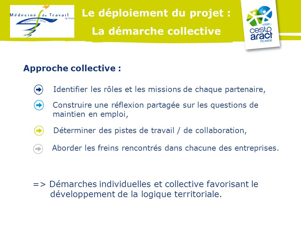 Le déploiement du projet : La démarche collective