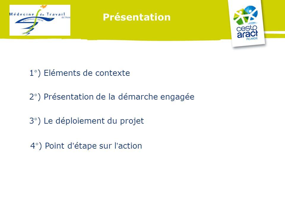 Présentation 1°) Eléments de contexte