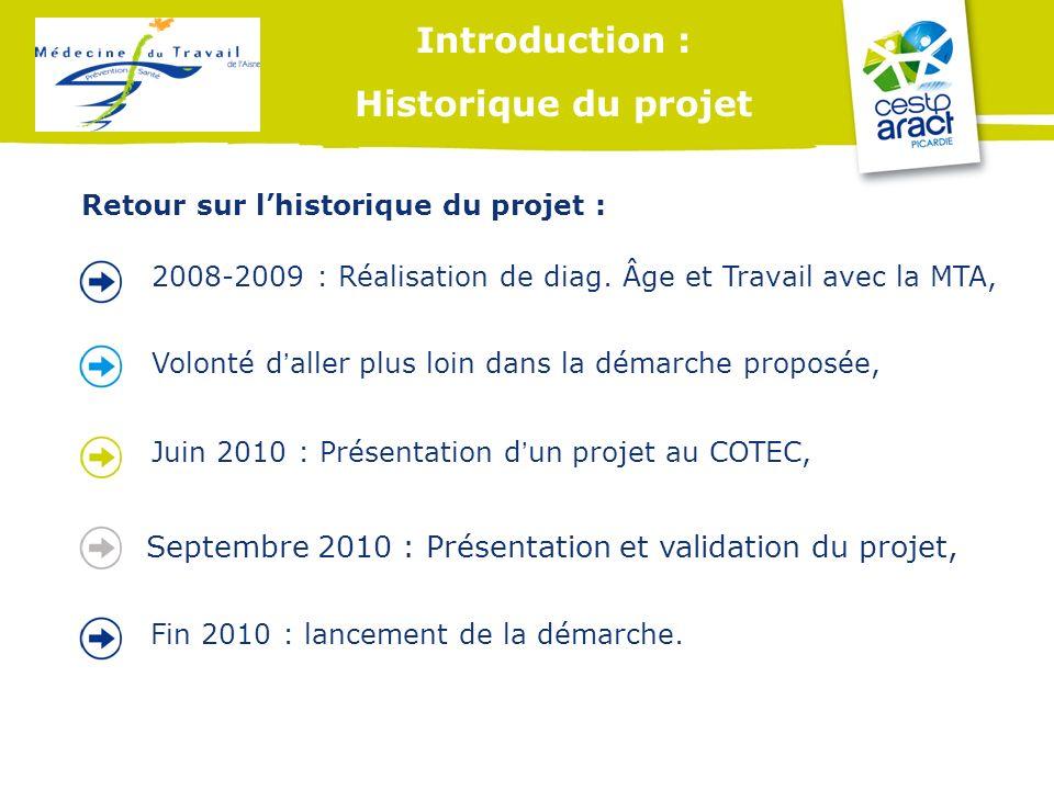 Introduction : Historique du projet