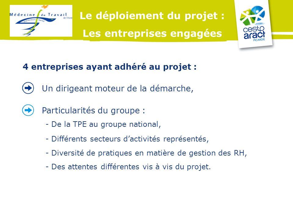 Le déploiement du projet : Les entreprises engagées