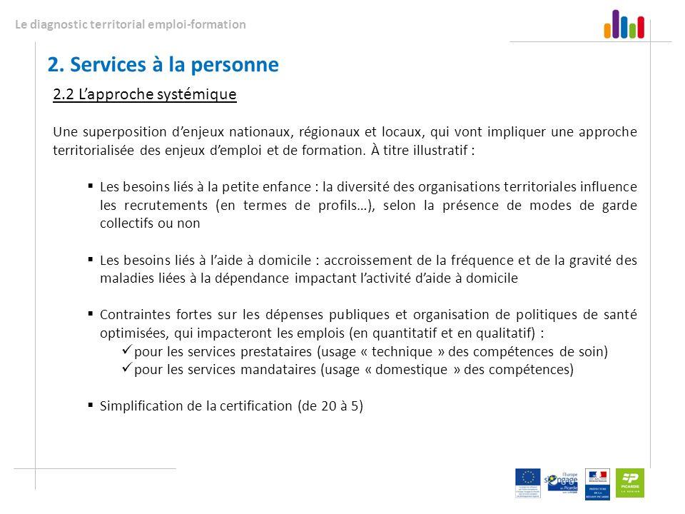 2. Services à la personne 2.2 L'approche systémique
