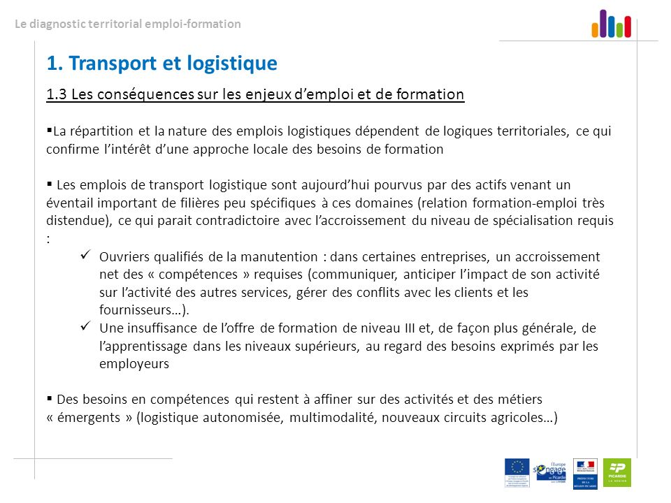 1. Transport et logistique