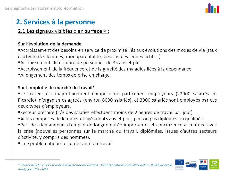 2. Services à la personne 2.1 Les signaux visibles « en surface » :