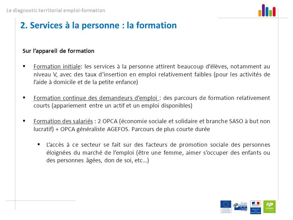 2. Services à la personne : la formation