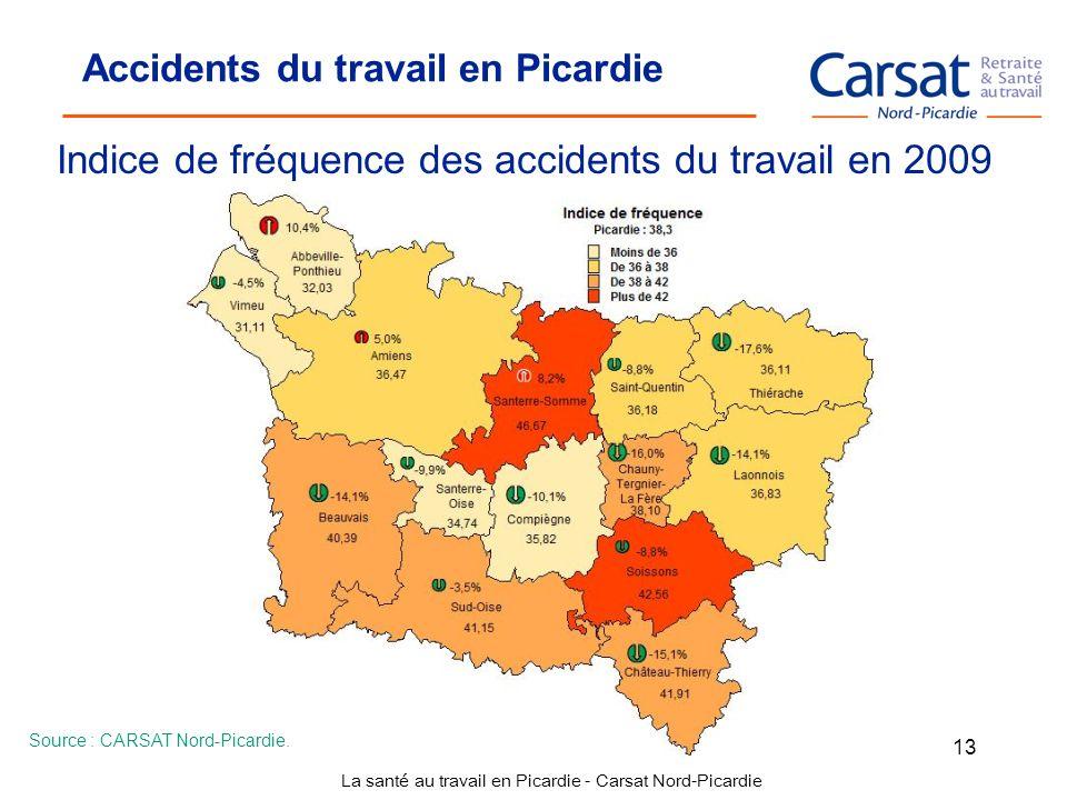 Indice de fréquence des accidents du travail en 2009