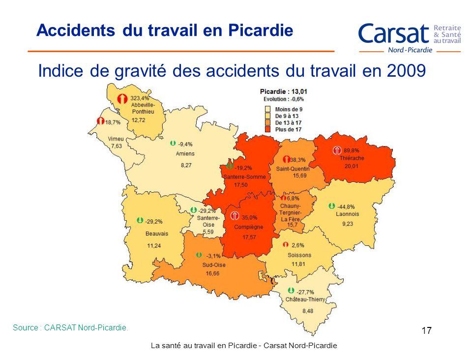 Indice de gravité des accidents du travail en 2009