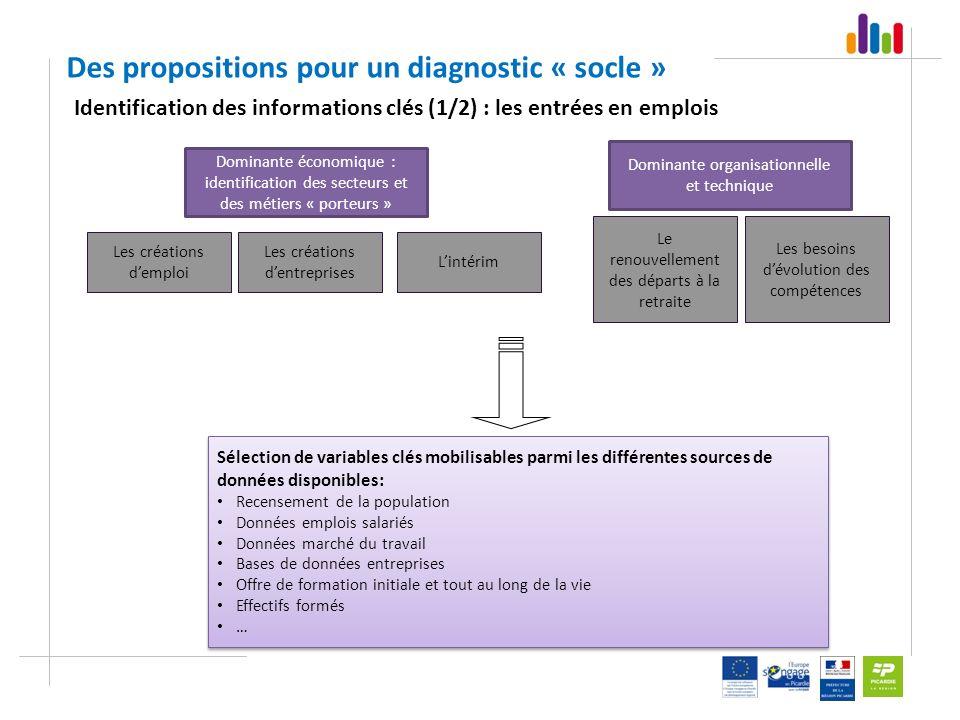 Des propositions pour un diagnostic « socle »