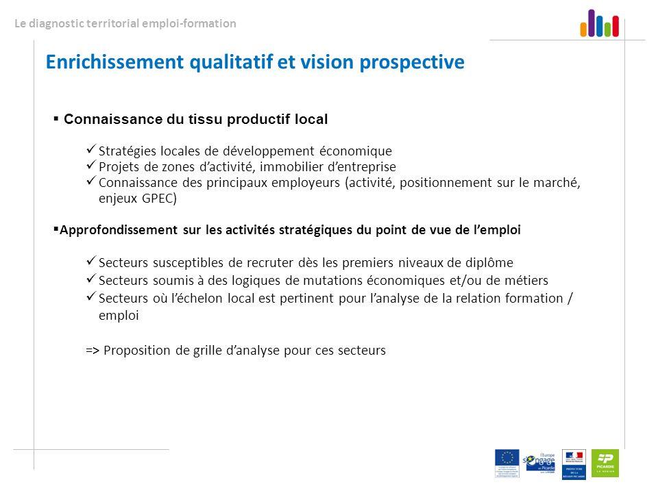 Enrichissement qualitatif et vision prospective