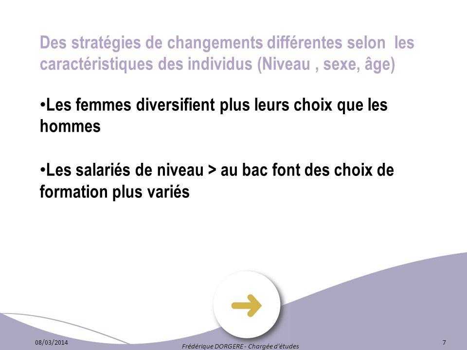Frédérique DORGERE - Chargée d études