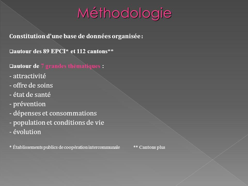 Méthodologie - attractivité - offre de soins - état de santé