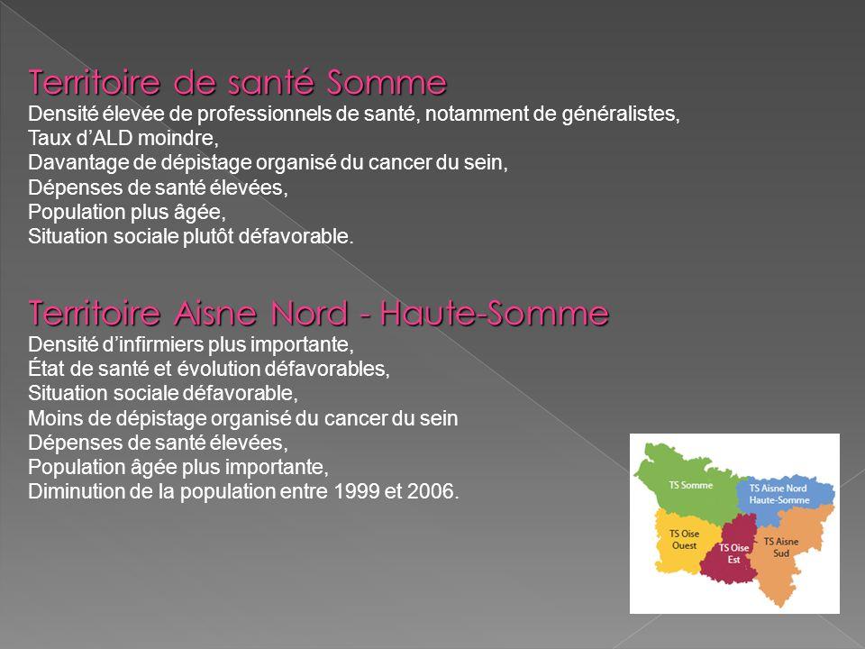 Territoire de santé Somme