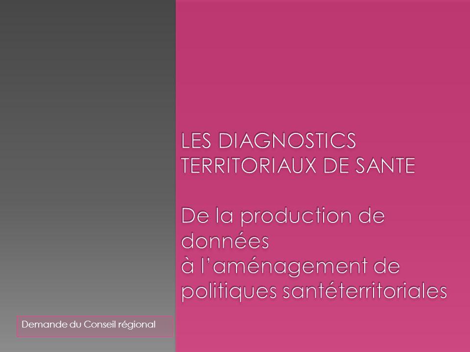 Les diagnostics territoriaux de sante De la production de données à l'aménagement de politiques santéterritoriales