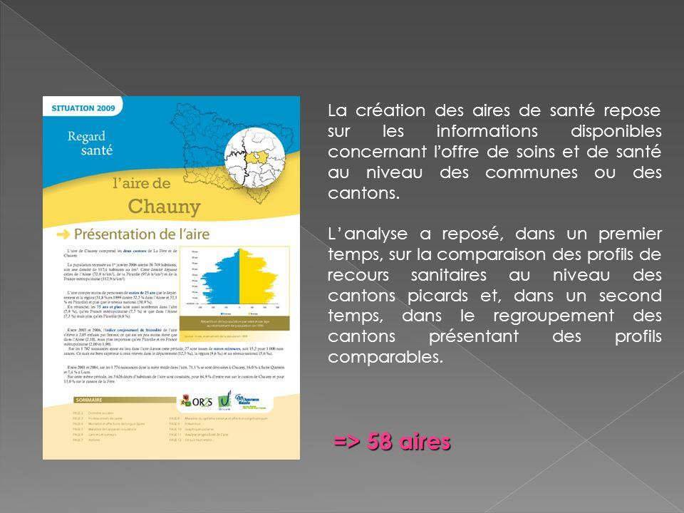 La création des aires de santé repose sur les informations disponibles concernant l'offre de soins et de santé au niveau des communes ou des cantons.