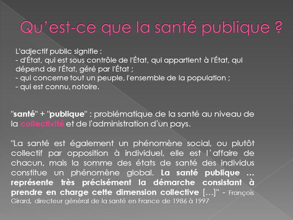Qu'est-ce que la santé publique