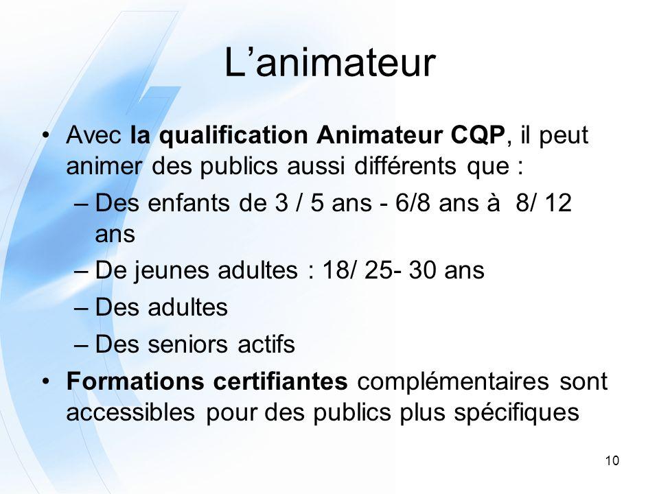 L'animateur Avec la qualification Animateur CQP, il peut animer des publics aussi différents que : Des enfants de 3 / 5 ans - 6/8 ans à 8/ 12 ans.