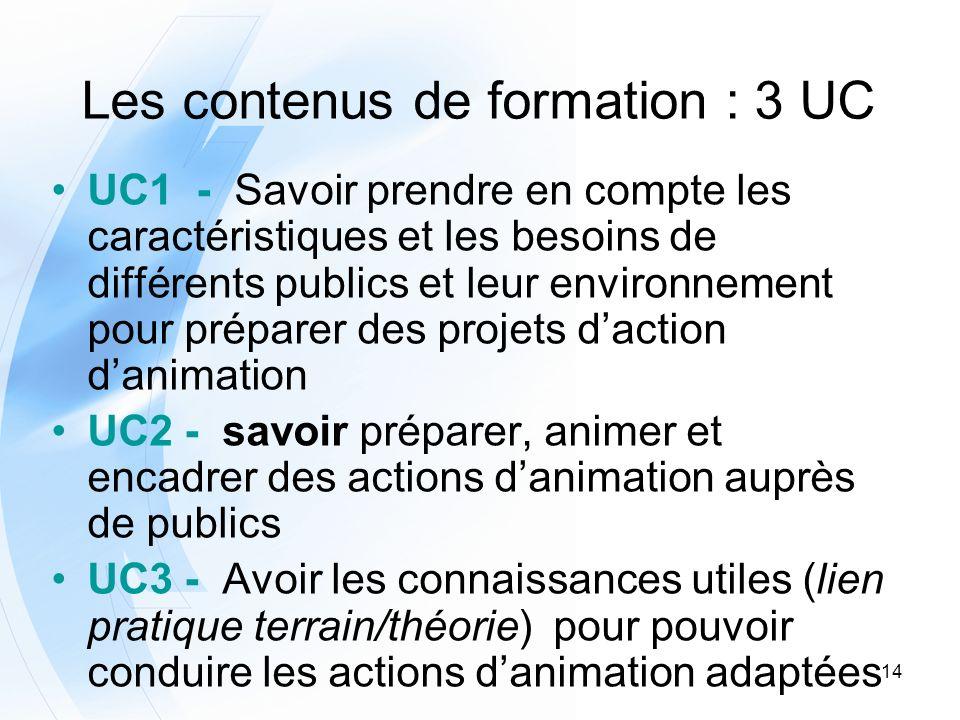 Les contenus de formation : 3 UC