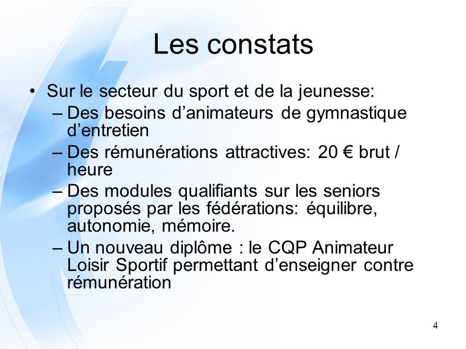 Les constats Sur le secteur du sport et de la jeunesse: