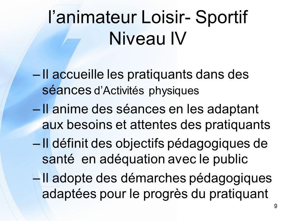 l'animateur Loisir- Sportif Niveau IV