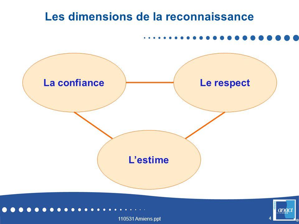 Les dimensions de la reconnaissance