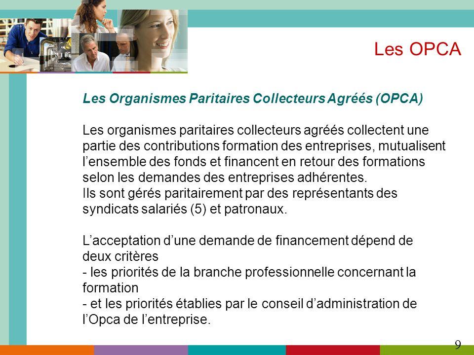 Les OPCA Les Organismes Paritaires Collecteurs Agréés (OPCA)