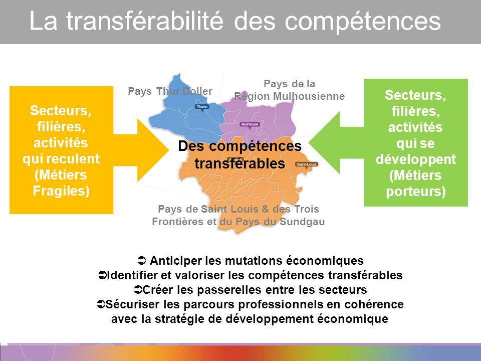La transférabilité des compétences