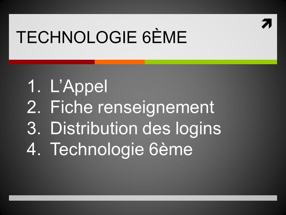 Distribution des logins Technologie 6ème