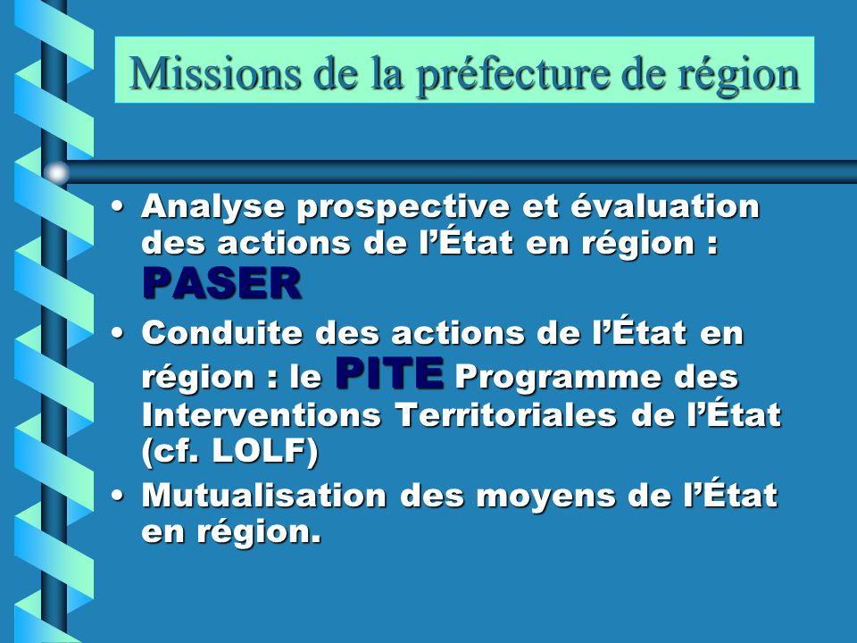 Missions de la préfecture de région