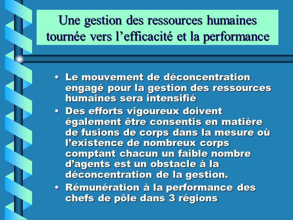 Une gestion des ressources humaines tournée vers l'efficacité et la performance