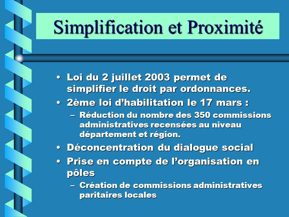 Simplification et Proximité