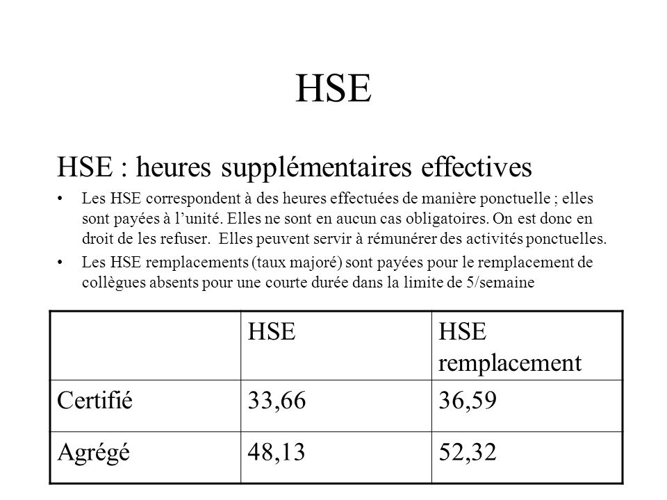 HSE HSE : heures supplémentaires effectives HSE HSE remplacement