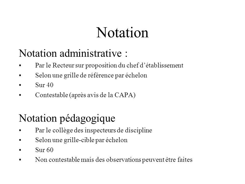 Notation Notation administrative : Notation pédagogique