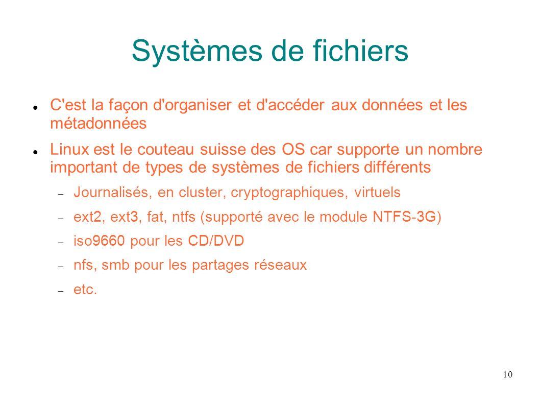 Systèmes de fichiers C est la façon d organiser et d accéder aux données et les métadonnées.