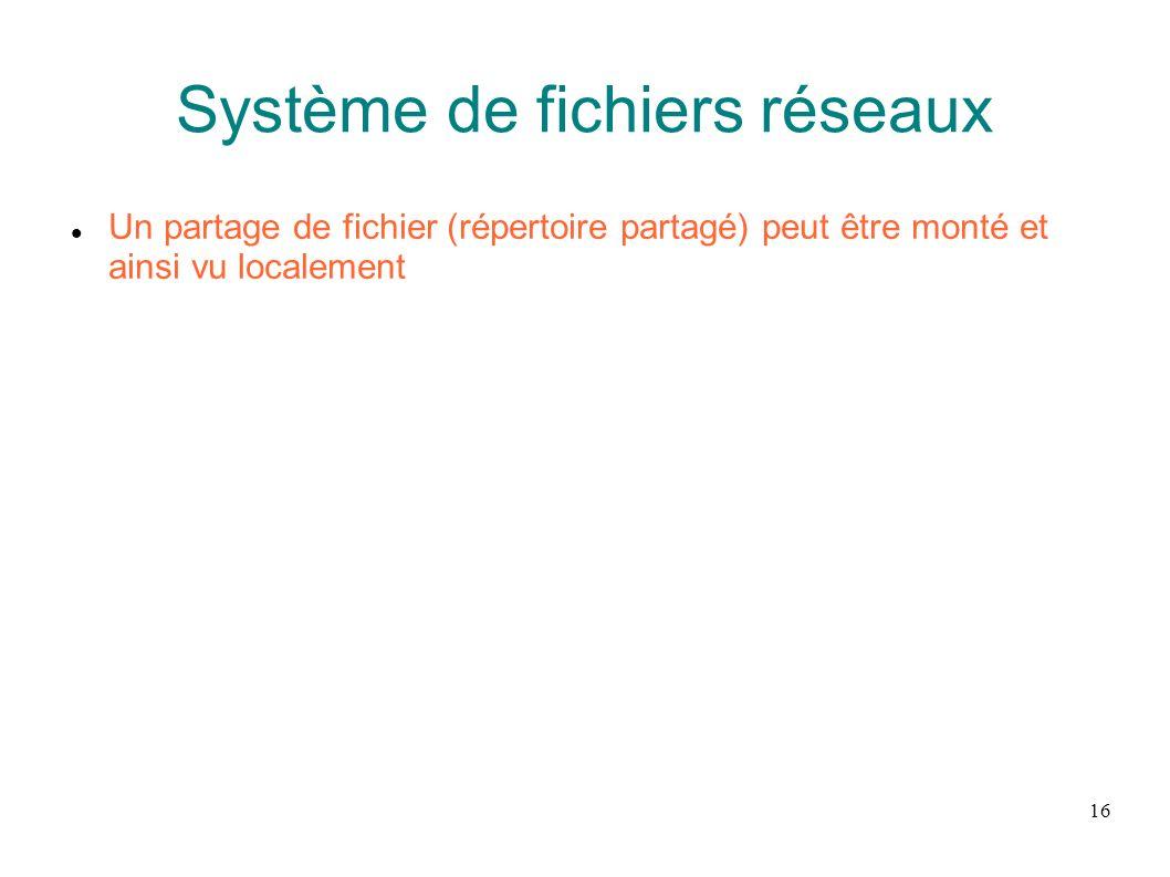 Système de fichiers réseaux
