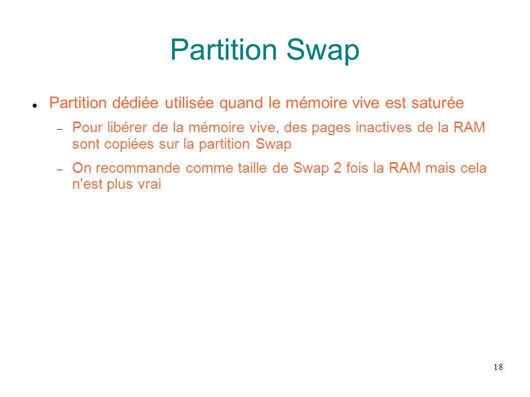 Partition Swap Partition dédiée utilisée quand le mémoire vive est saturée.